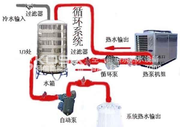 智能热泵热水工程方案 图