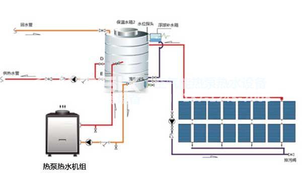员工宿舍空气能热水工程方案图