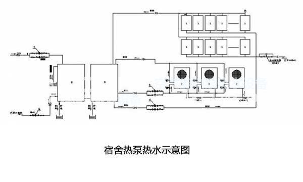 员工宿舍热泵热水工程方案,工厂员工宿舍空气源热水工程解决方案