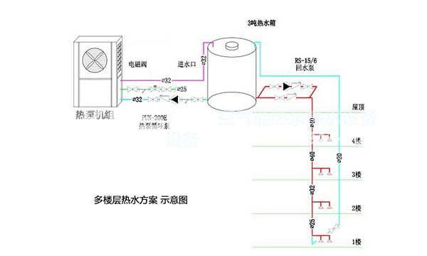 工厂宿舍热泵热水工程方案,大型公司员工宿舍空气源热水工程解决方案