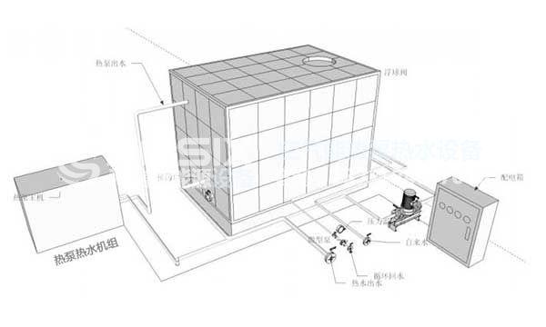 大型员工宿舍热泵热水工程方案